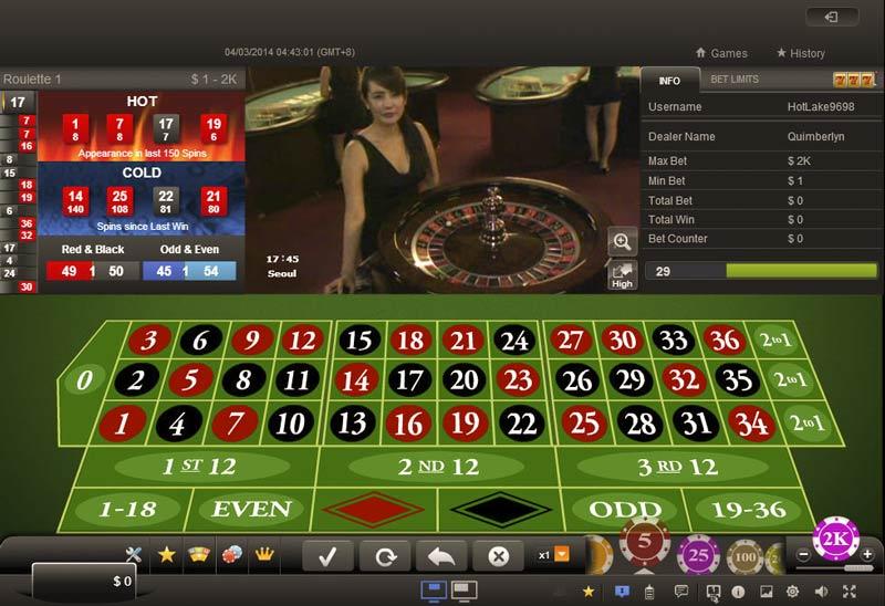 chơi trò roulette thắng đánh bài online