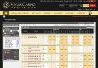 Hướng dẫn đăng nhập Vegas casino nhanh gọn
